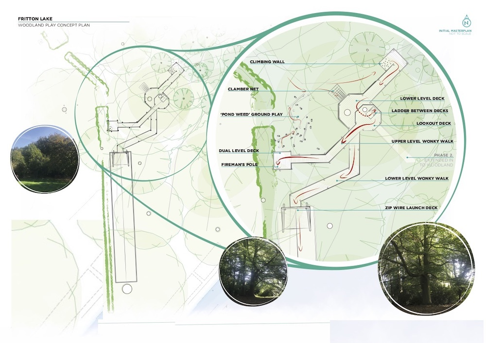 Fritton Lake Woodland Fritz Pike Play Concept Design 1