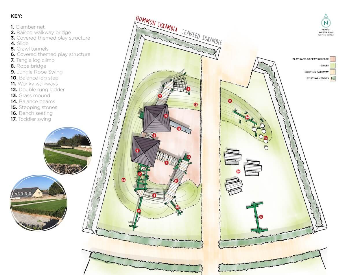 Overall plan for the play on the Nansleden site